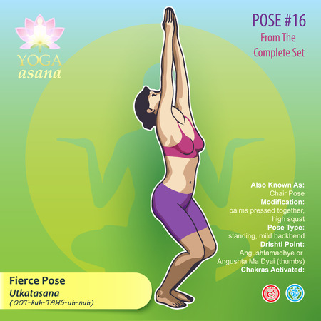 Illustration of Yoga exercises with full text description. 向量圖像