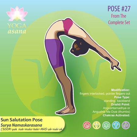 Iillustration of Yoga Exercises with full text description, names and symbols of the involved chakras. Female figure showing the position of the body, posture or asana in sitting position.