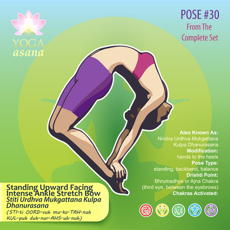 Illustration of Yoga Exercises with full text description, names and symbols of the involved chakras. Female figure showing the position of the body, posture or asana in sitting position.