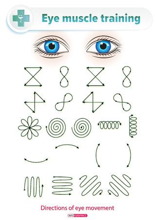 眼科マニュアル。目の筋肉を訓練することによって視力を改善するための演習の医学の視覚セット。