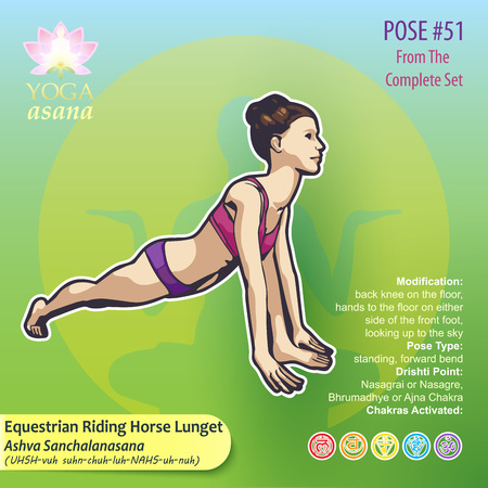 Illustration of Yoga Exercises with full text description, names and symbols of the involved chakras. Female figure showing the position of the body, posture or asana in sitting position. 版權商用圖片 - 93801775