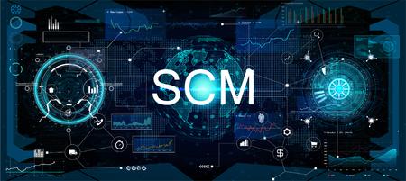 SCM - Toeleveringsketenbeheer. Supply Chain Management SCM. Aspecten van moderne bedrijfslogistieke processen op een schematische kaart. Vector illustratie SCM