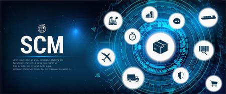SCM - Supply Chain Management, Aspekte moderner Unternehmenslogistikprozesse, geschäftliche Herausforderungen gestalten Unternehmenssymbole mit verschiedenen geschäftlichen Facetten