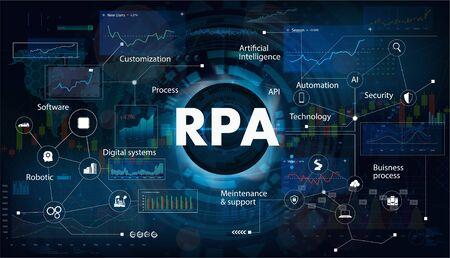Automatizzazione dei processi robotici (RPA). Programmazione di dispositivi e robot hi-tech. concetto di RPA. Sfondo futuristico con parole chiave e icone. Illustrazione vettoriale