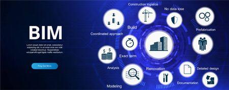 Création de systèmes de représentation de l'information. Bannière Bim avec mots-clés et icônes, modèle de bannière de site Web. Le concept d'entreprise. Concept d'illustration vectorielle avec des icônes et des mots-clés. Arrière-plan bim