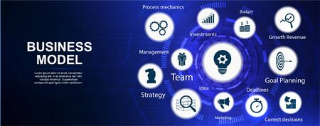 Business model vector banner with keywords and icons. Futuristic infographics of business structure, strategy and priorities (management and strategy, planning, goal and team). Business illustration 矢量图像