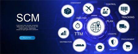 SCM Vector Banner. Supply Chain Management, Aspects of Modern Company Logistics Processes. Business Challenges Design. SCM - Supply Chain Management Banner with Keywords and Icons.
