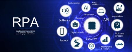 RPA banner. Robotic process automatisation. Programming Hi-tech devices and robots. RPA concept banner with keywords and icons, website banner template. Vector illustration Banque d'images - 129729457