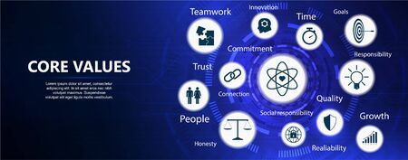 Core Values outline banner with keywords and icons, website banner template. Banner infographic, Core Values concept. Vector illustration