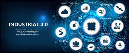 Industry 4.0 futuristic banner with keywords and icons. Cyber Physical Systems concept Infographic of industry 4.0. Cloud computing, physical systems, IOT, cognitive computing industry. Vector poster