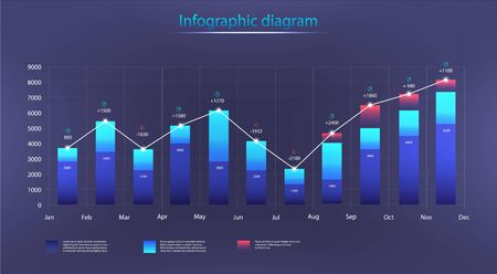Infographic diagram template. UI, UX, KIT futuristic chart. Vector illustration graphic.