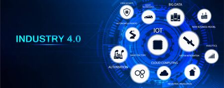 Industry 4.0 banner infographic. Vector illustration. Cyber Physical Systems concept Infographic of industry 4.0. Cloud computing, physical systems, IOT, cognitive computing industry. Banner 4IR