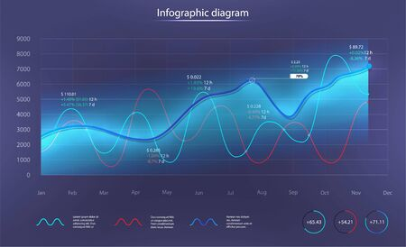 Infographic diagram in futuristic style. Template graphic UI,UX,KIT element. Charts element dashboard. Infographic Gui. Vector illustration