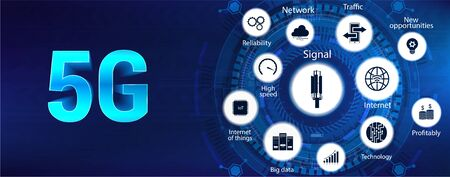5G banner with icons and keywords. Technology 5G banner (wireless systems, internet of things, speed, signal, big data, traffic). New generation mobile networks and internet. Vector image