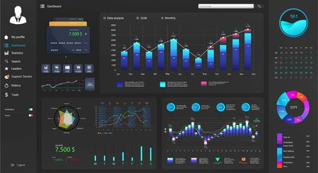 Dark dashboard, convenient and thoughtful interface for any site purpose. Finance, business, analysis, infographic. UI, KIT admin panel template design. Full Color dashboard in flat design. Vector