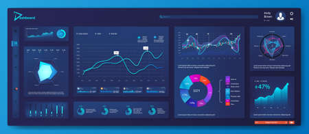 UI, UX, KIT dashboard with modern infographic and graphic. Admin panel with data, statistics circle infographics, diagrams and finance charts. Mockup dashboard futuristic design. Vector illustration