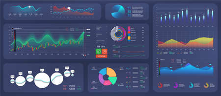 UI future collection. Colorful dashboard with infographics, diagrams, graphs, infocharts and other elements. Design, processing and analysis of data for admin panel. UI, UX. Graphic infographics.