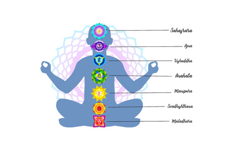 Human chakra system info graphic design. Vector illustration.
