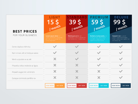 Pricing table vector template. Template with four pricing types for sites, applications and other commercial services.