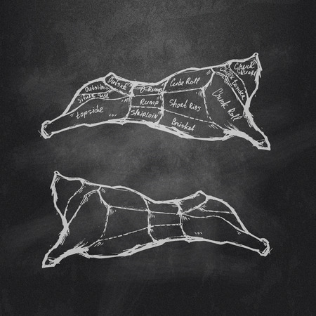 schemes: Meat cutting  Illustration