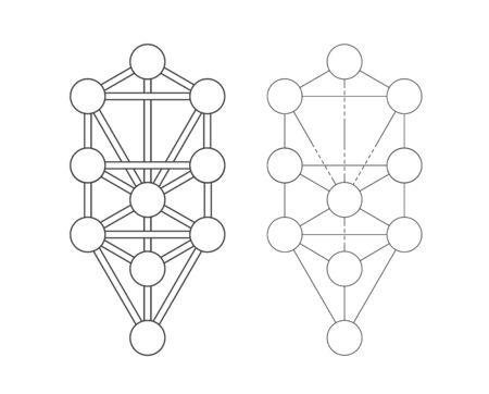 Kabbalah symbol. Sephirot and tree of life sign vector illustration