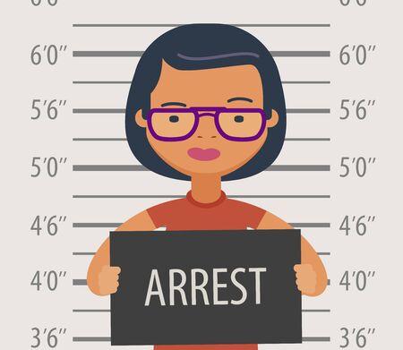 Détenu ou arrêté avec signe au poste de police.