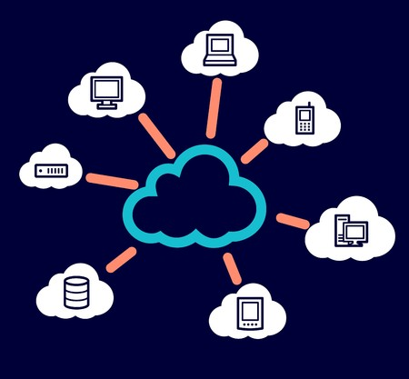 Concepto de Cloud computing