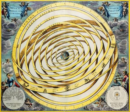 planisphere: Antique Celestial Map  Andres Celarius 1708