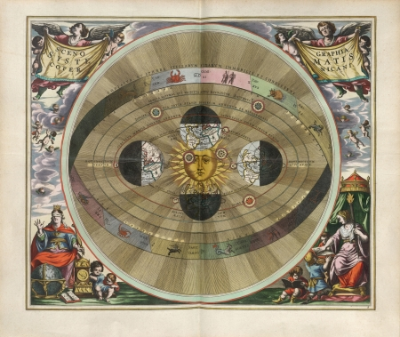 Astronomical chart, Vintage Stock Photo - 18046198