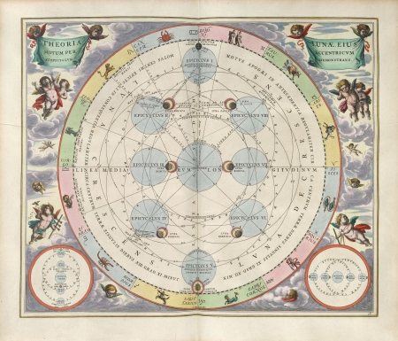 Astronomical chart, Vintage Stock Photo - 18046196