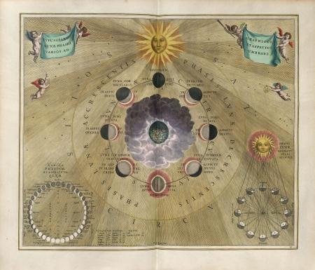 Astronomical chart, Vintage Stock Photo - 18018534