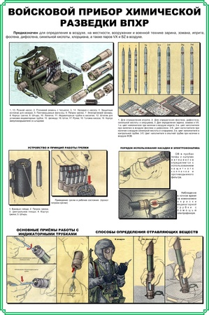 Soviet Army weapon poster.Soviet military set for chemical weapon check