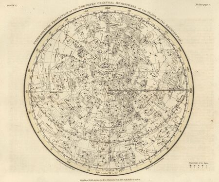 ursa minor: Astronomical chart, Vintage