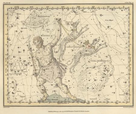 Astronomical chart, Vintage Stock Photo - 18144617