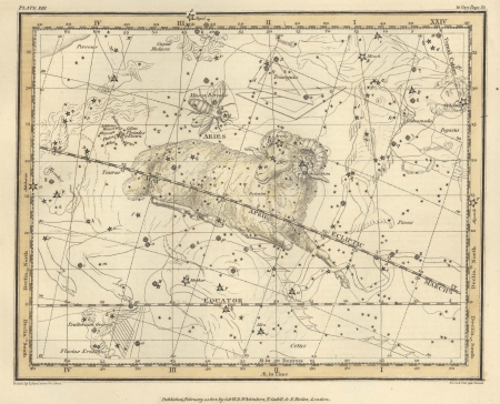 Astronomical chart, Vintage Stock Photo - 18144858