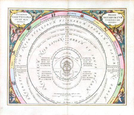 aspects: Astronomical chart, Vintage