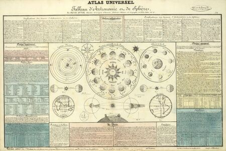 Astronomica chart vintage Stock Photo - 18560249