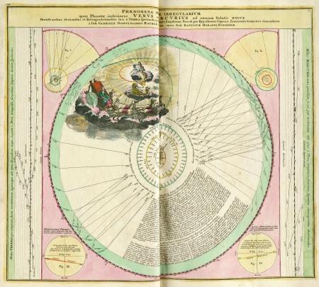 capricornus: Astronomical chart vintage