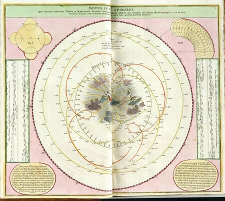 Astronomical chart vintage Stock Photo - 18603751