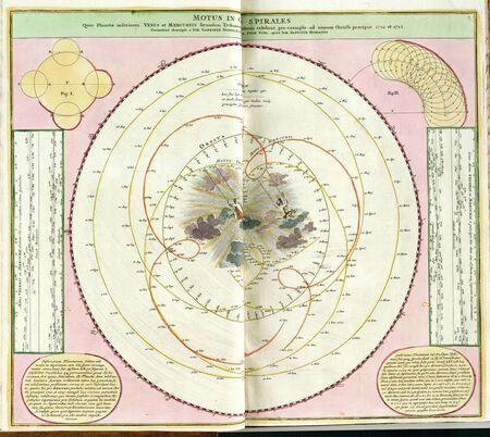 Astronomical chart vintage Stock Photo - 18603751