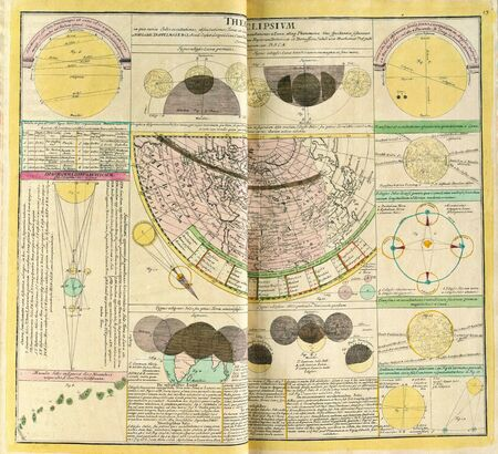 Astronomical chart vintage Stock Photo - 18603757