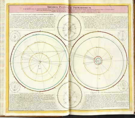 Astronomical chart vintage  Stock Photo - 18604984