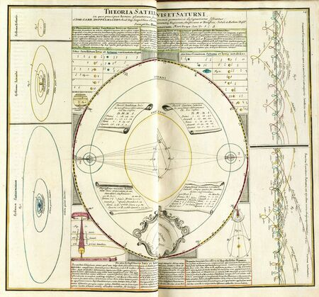 Astronomical chart vintage  Stock Photo - 18604983