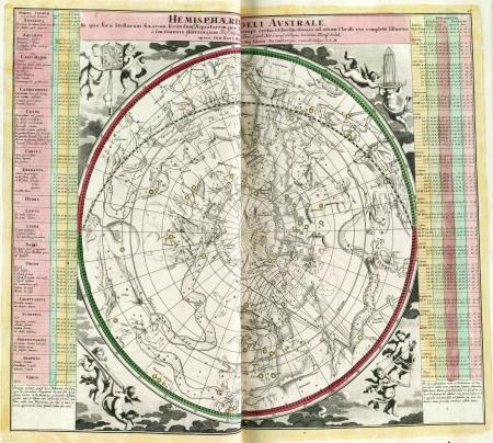 Astronomical chart vintage  Stock Photo - 18604995