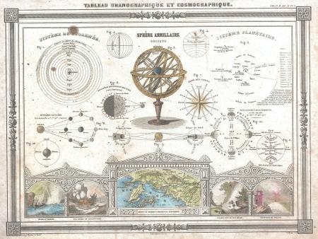 Astronomical chart vintage  新聞圖片
