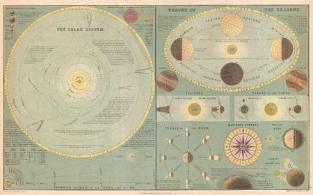lunar eclipse: Astronomical chart vintage  Editorial