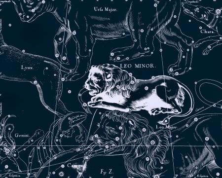 天文図ヴィンテージ 写真素材