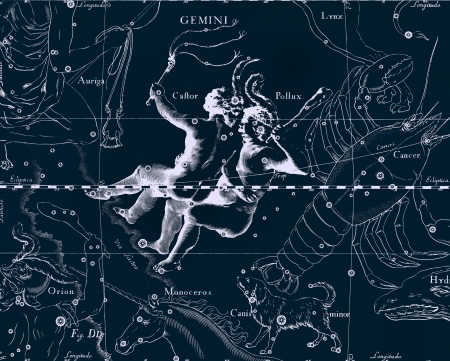 astronomie: Astronomische chart vintage
