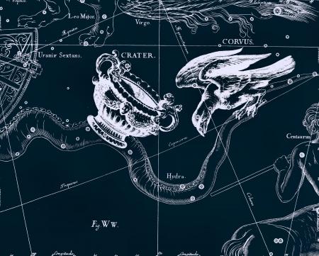 Astronomical chart vintage photo
