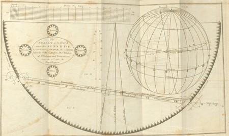 Vintage astronomical illustration